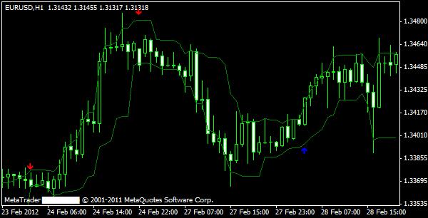 Vorhandel börse bild 8