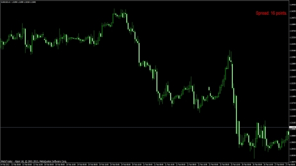 Live forex quotes widget