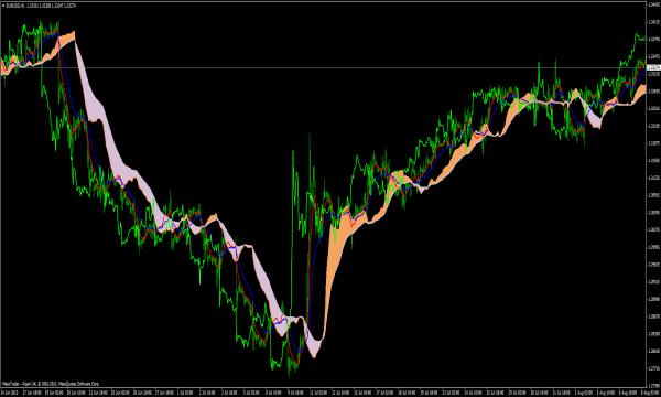 Hmrc forex trading
