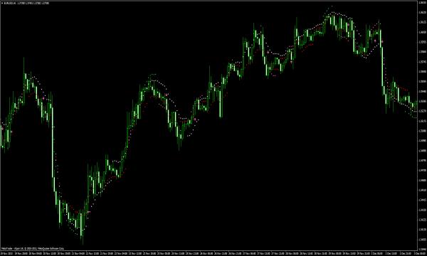 10 Min Trader für MT4