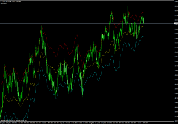 Mt4 float indicator forex