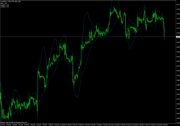 This is the best Forex indicator,more than 90% nowsogo.ga this.5/5(3).