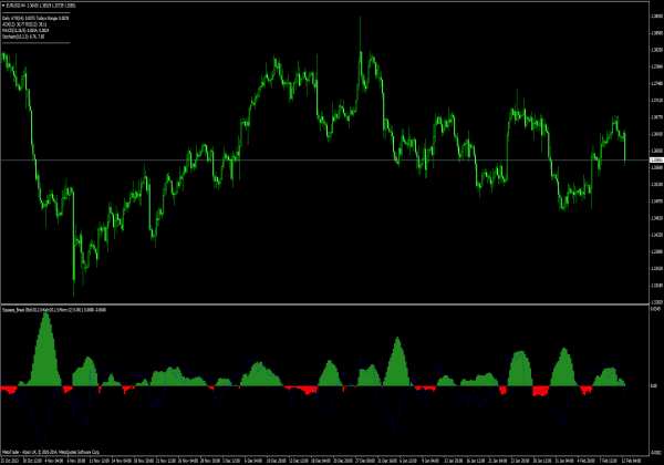 Forex squeeze indicator