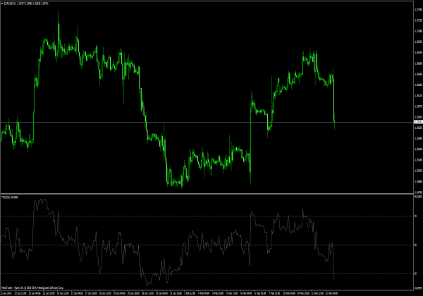 Stock Screener  suchen und filtern Sie Aktien auf TradingView