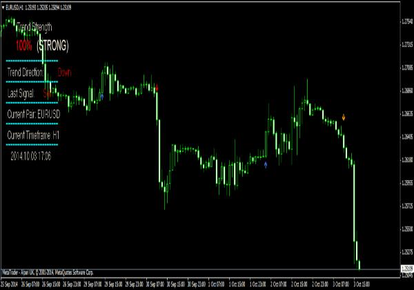 Massive FX Profit Indikator