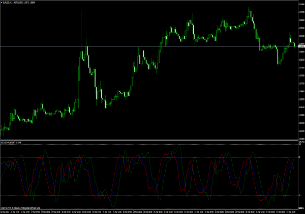 Try HURST EXPONENT Metatrader indicator in your mt4 platform. This is also known as HURST EXPONENT indicator. Read our tutorial on installing indicators below if you are not sure how to add this indicator into your trading platform.
