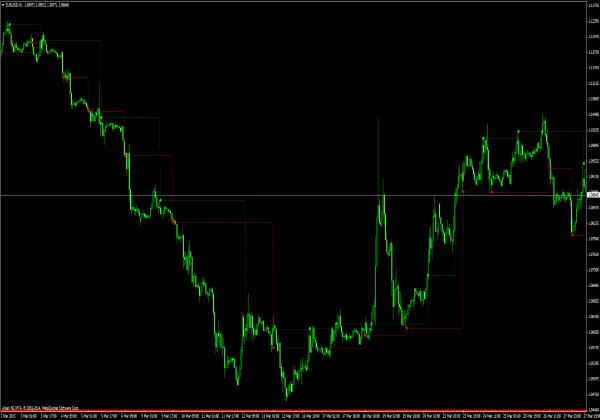 Download indikator signal forex