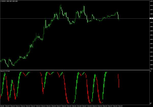 Variasi Forex Hurst Exponent Over Time Indicator: Apa Indikator Forex berarti?. Indikator forex adalah alat statistik yang digunakan pedagang mata uang untuk membuat penilaian tentang arah tindakan harga pasangan mata uang.