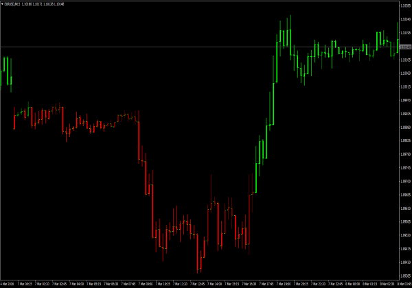 Forex trend scanner download