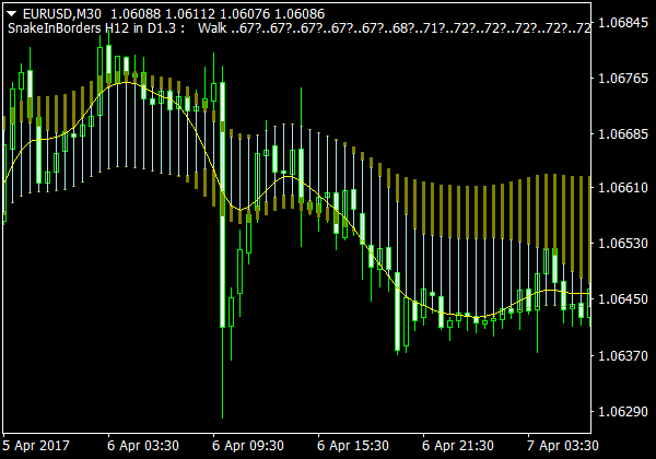 Trendalt system is an trend following forex strategy based on trendalt indicator and the paint bars. Time frane 5 min or higher. Currency pairs:any. Metatrader indicators: Trendalt indicator (9), Trendalt indicaor (14), Trendalt indicator .