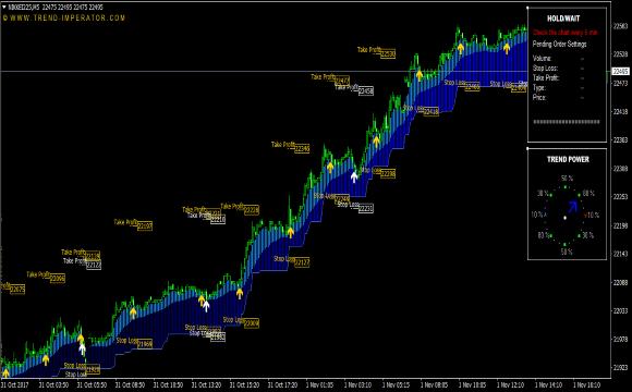 Forex trading system fx preis levels v6