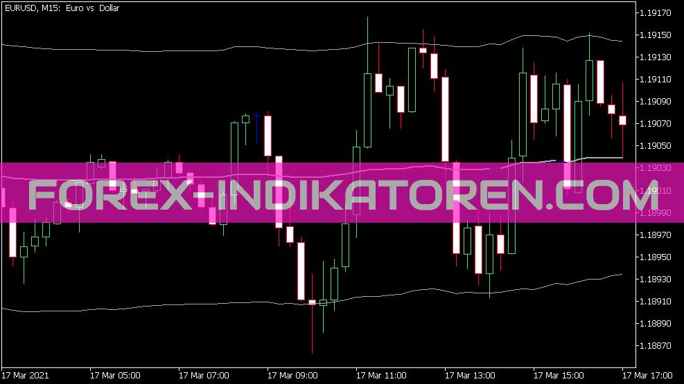 Extreme Tma Line Indikator Indikator für MT5