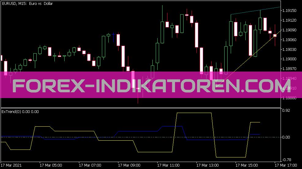 Extrend Indikator für MT5