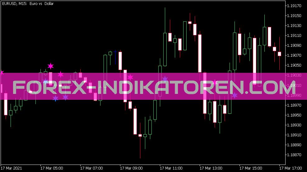 Forex Profit Boost 2nb Sign Indikator für MT5