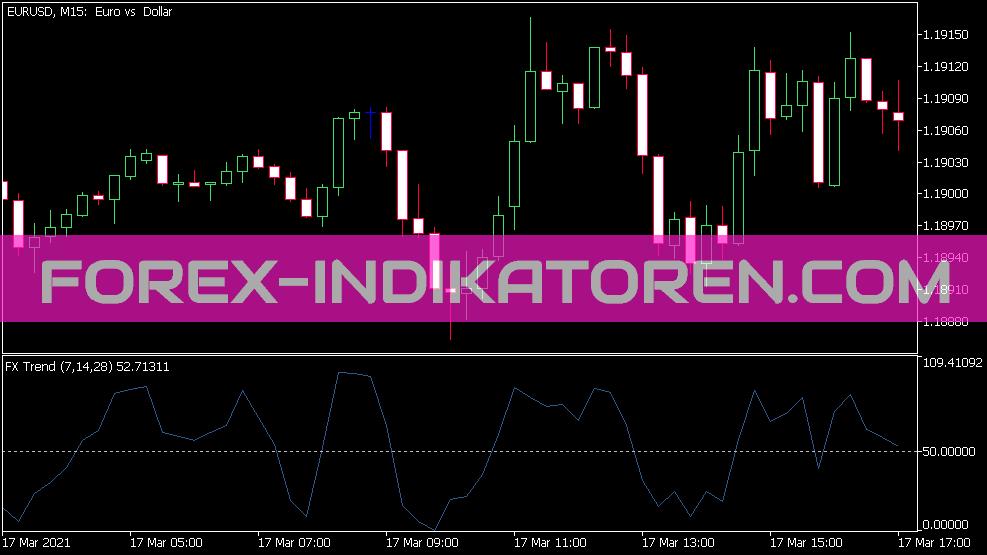 FX Trend Indikator für MT5