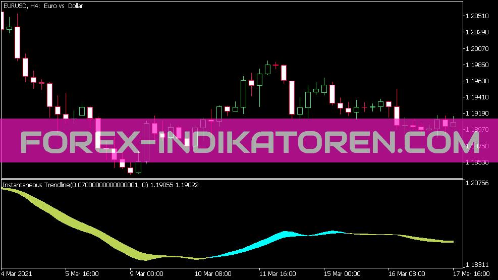 Inst Trend Indikator für MT5
