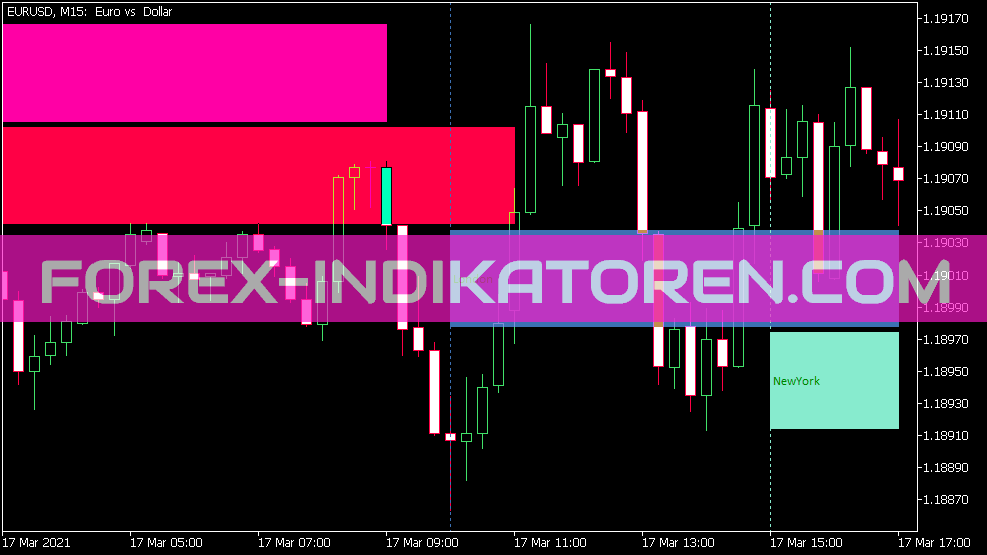 Market Sessions Indikator für MT5