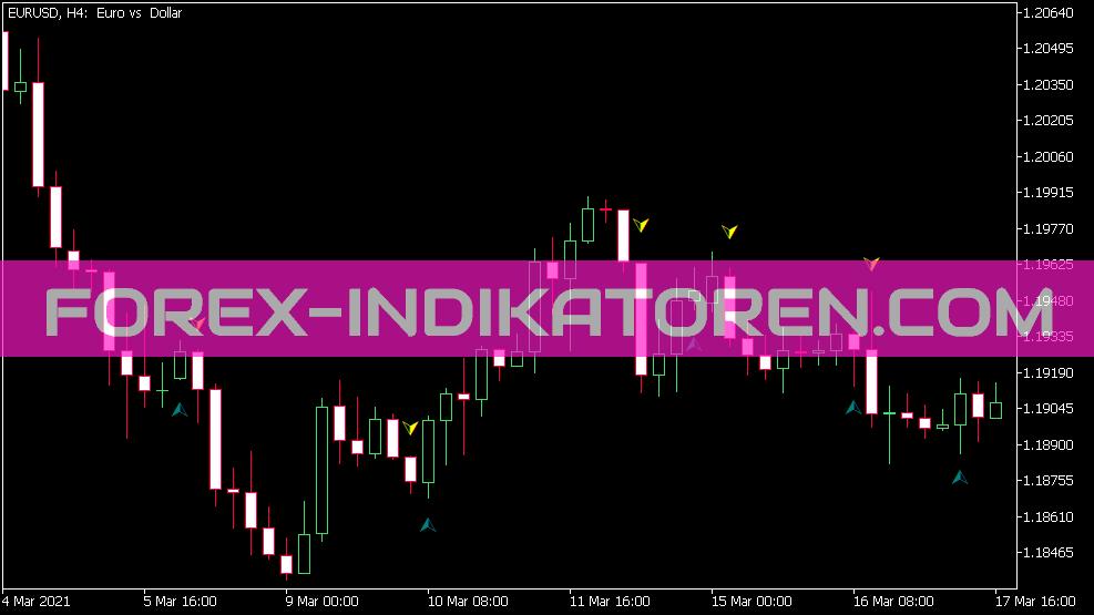 Multi Trend Signal Kvn Indikator für MT5