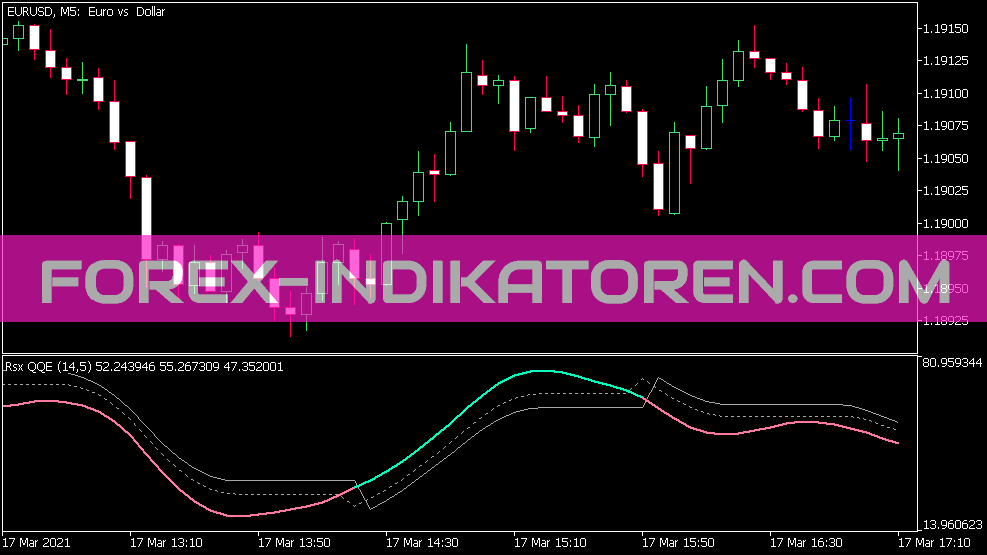 Rsx QQE Indikator für MT5