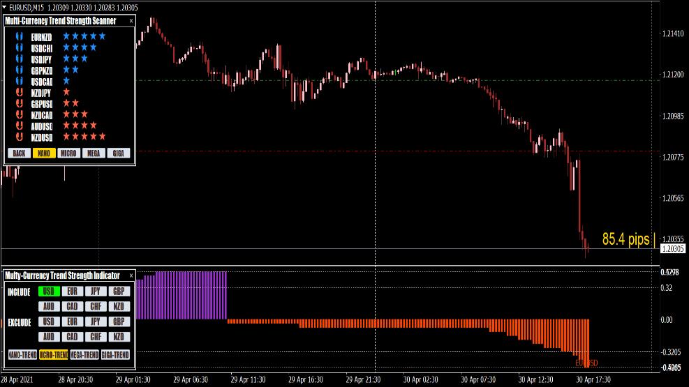 📚 VIX Trading Reversal System