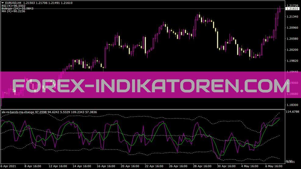 Alx RSI-Band s MA Change Indikator für MT4