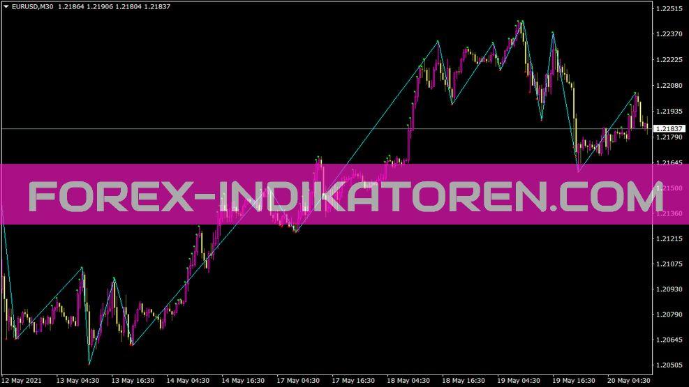 Dt Zz Indikator für MT4