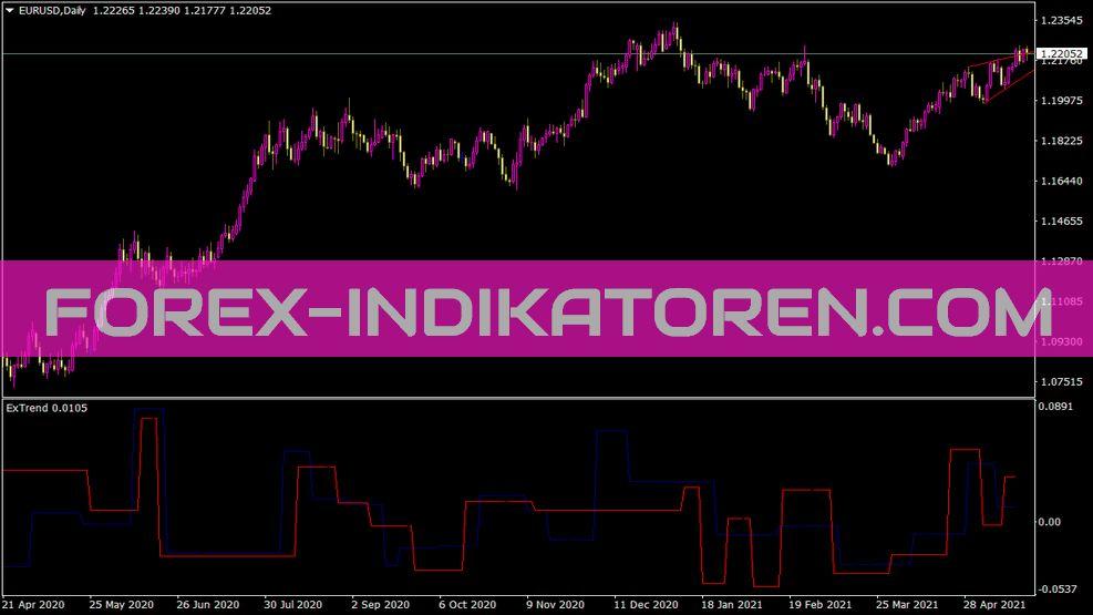 Ex Trend V2 Indikator