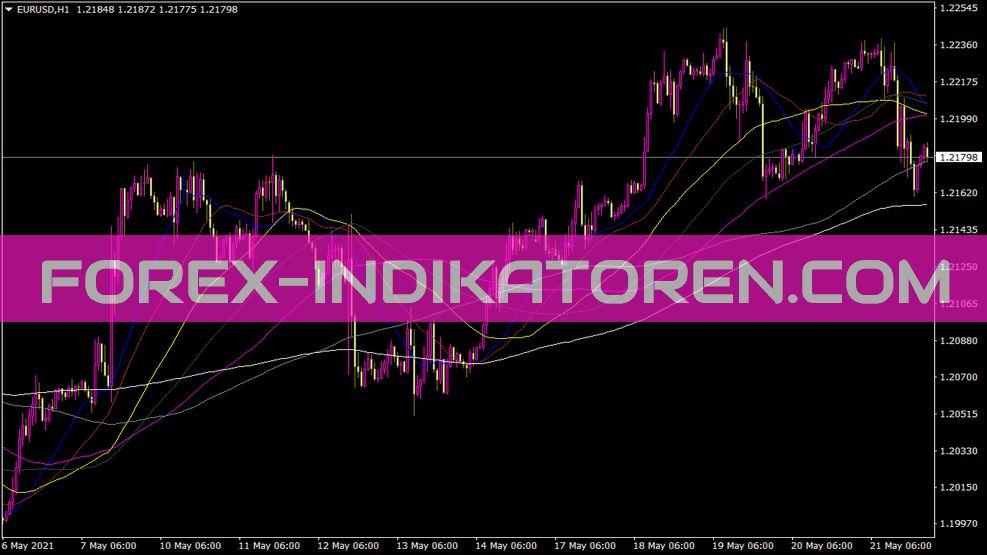 Fx Gauge Mas Lite Indikator