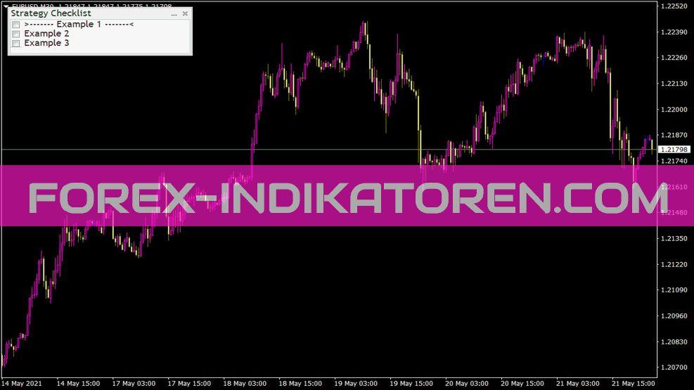 Fxtt Strategychecklist Indikator für MT4