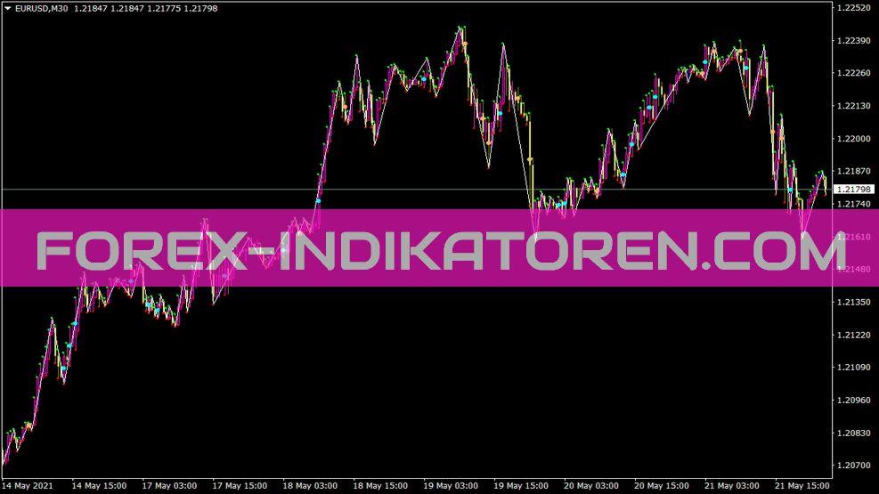 Gannswingsviii Indikator für MT4