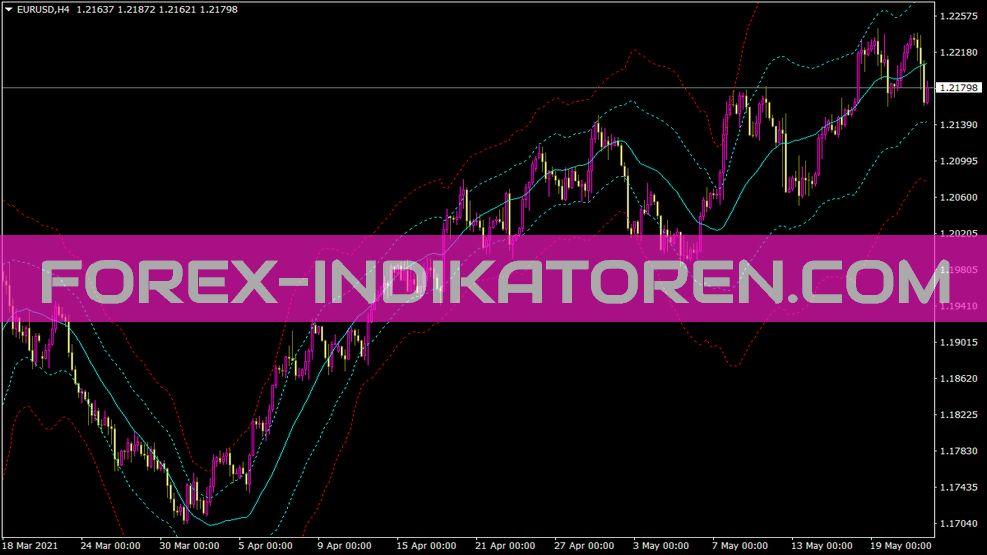 Grfleadingedge Indikator für MT4