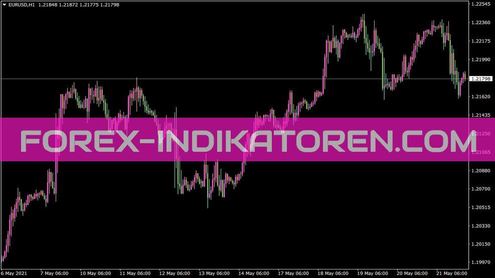 Heiken Ashi Bg Indikator für MT4