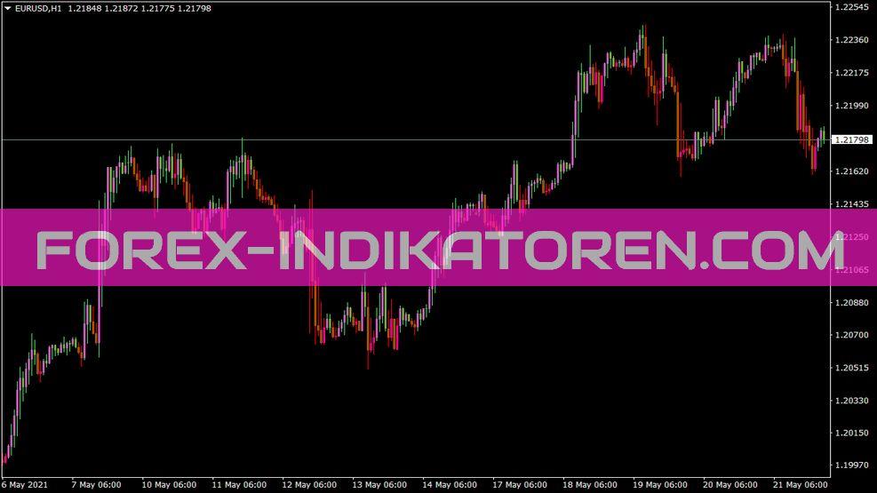 Heiken Ashi Mod Indikator für MT4