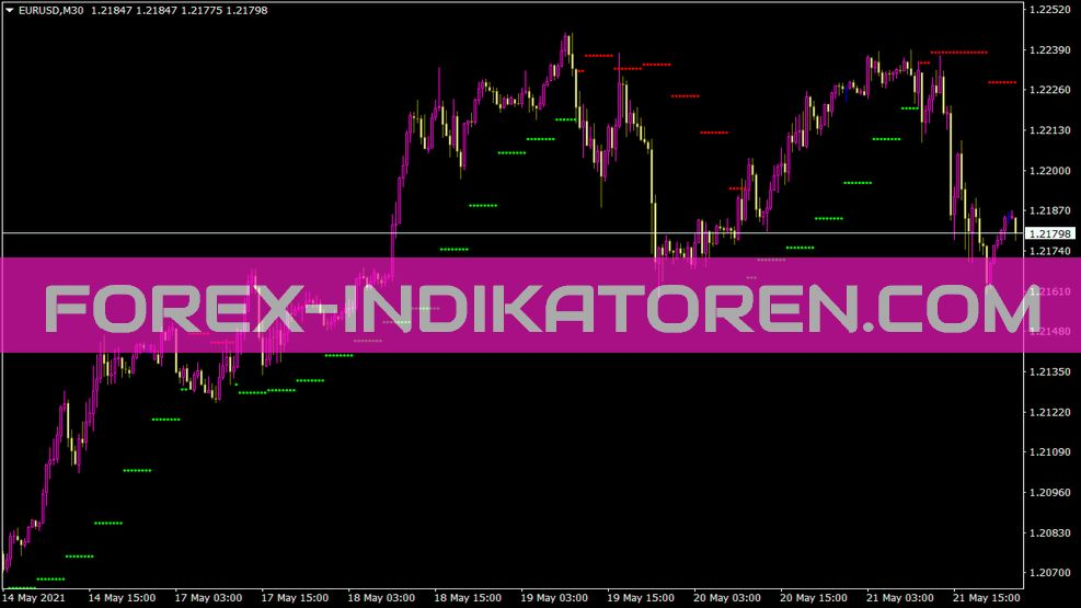 Hl Next Activator Indikator