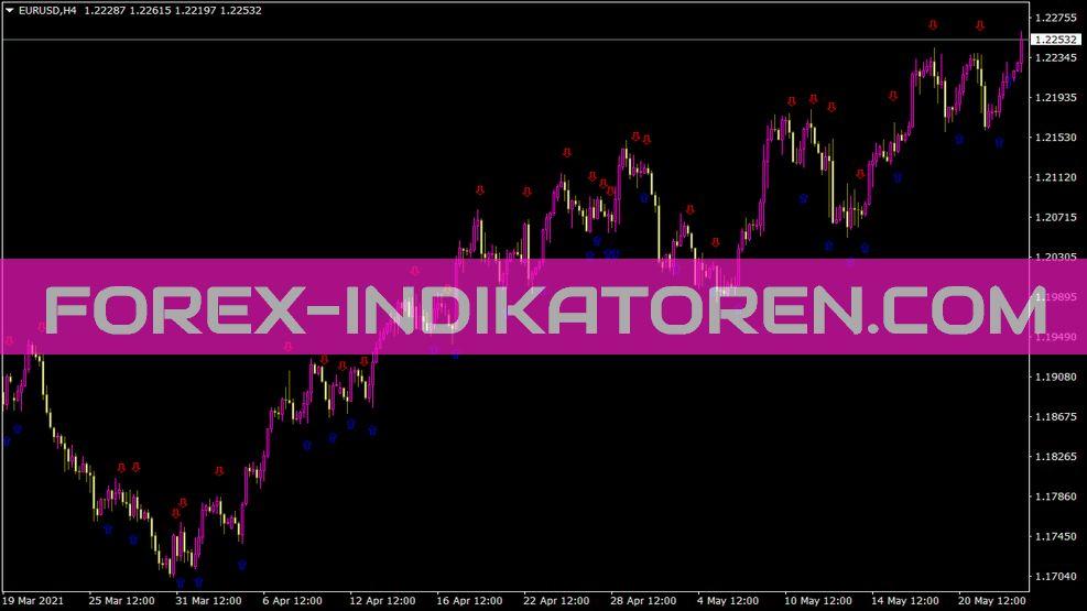 I-Stoch Txt Komposter Indikator