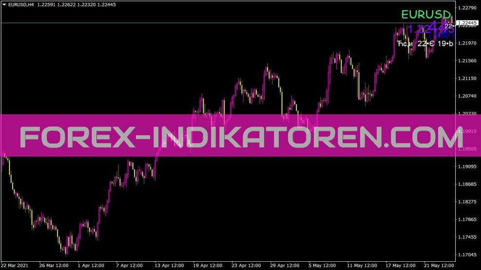 Kawaseosyo Price Indikator