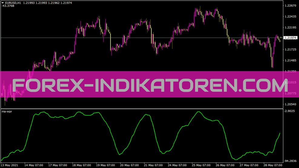 Ma Wpr Indikator für MT4