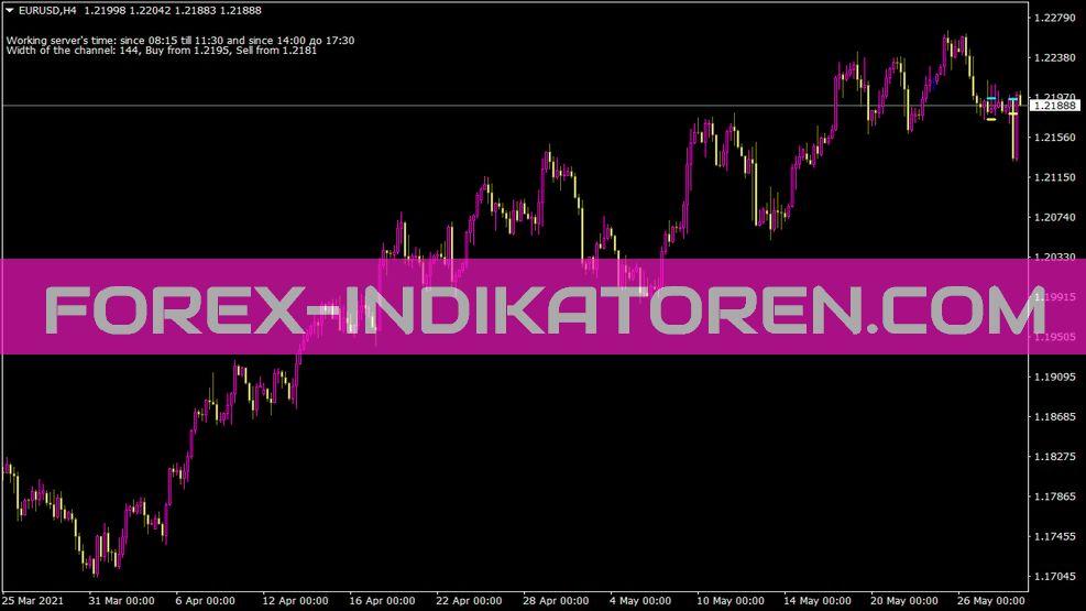 Maksigen Kahaji Ckajinep Indikator für MT4