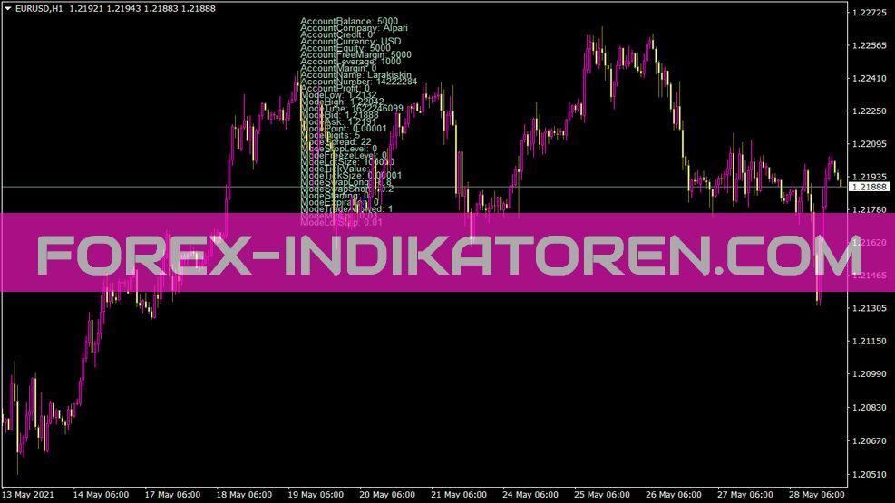 Marketinfo Indikator für MT4