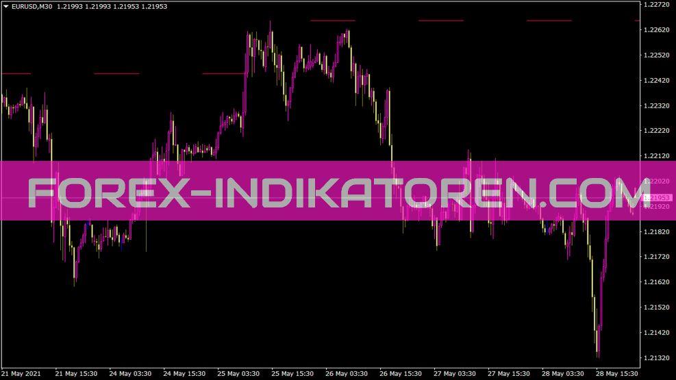 Mf Breakdown Flat Indikator für MT4