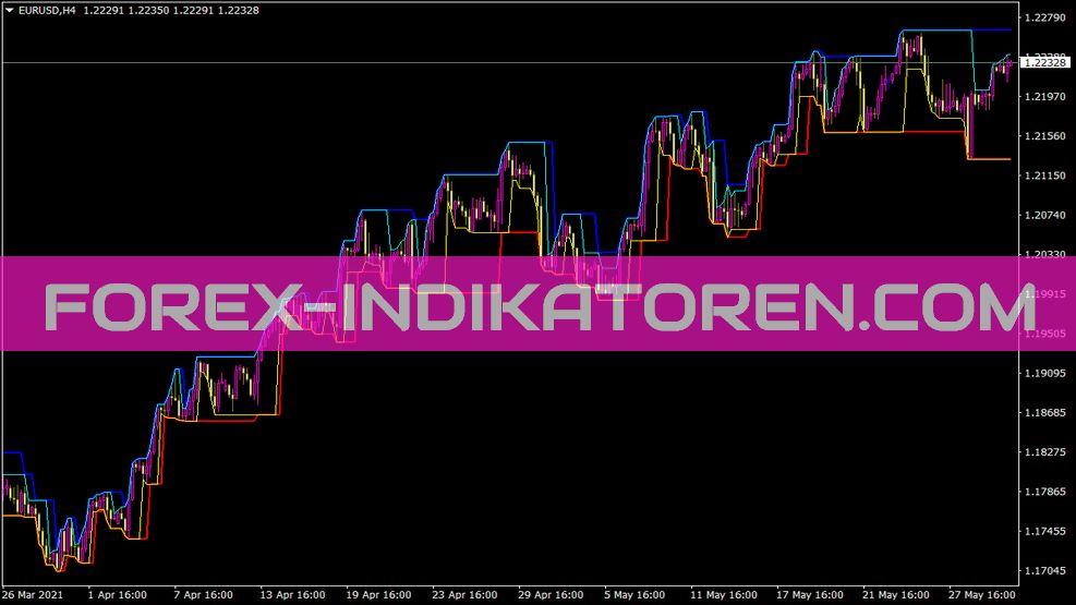 Mktflwanlmth Indikator für MT4