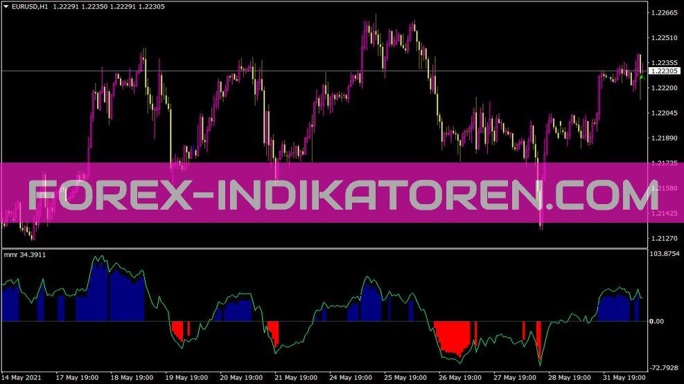 Mmr Indikator für MT4