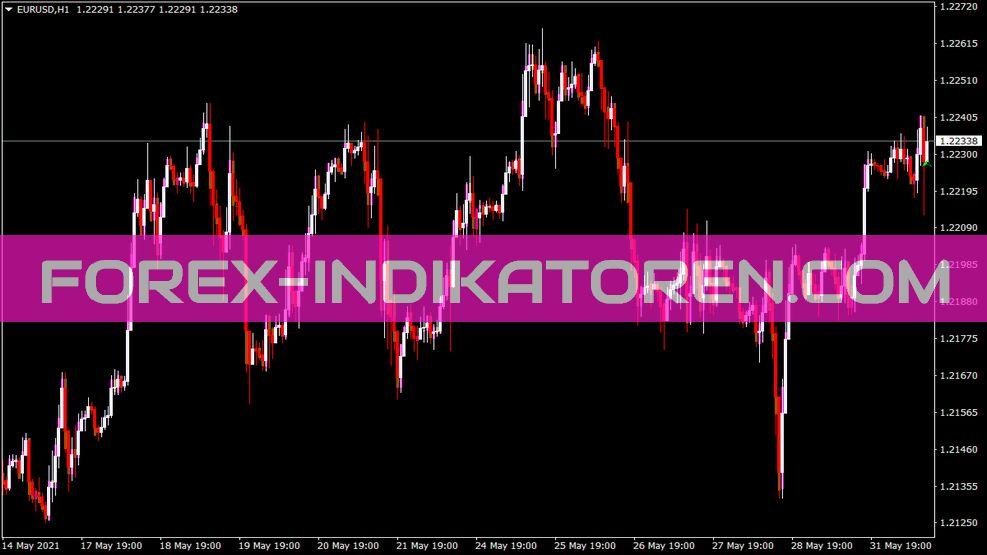 Monex Indikator für MT4
