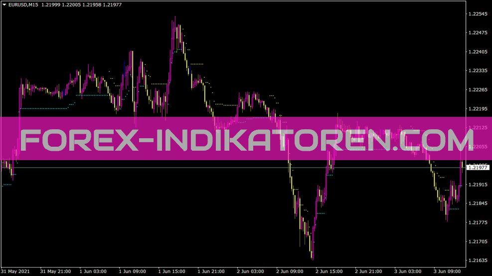 Nrtr Indikator für MT4