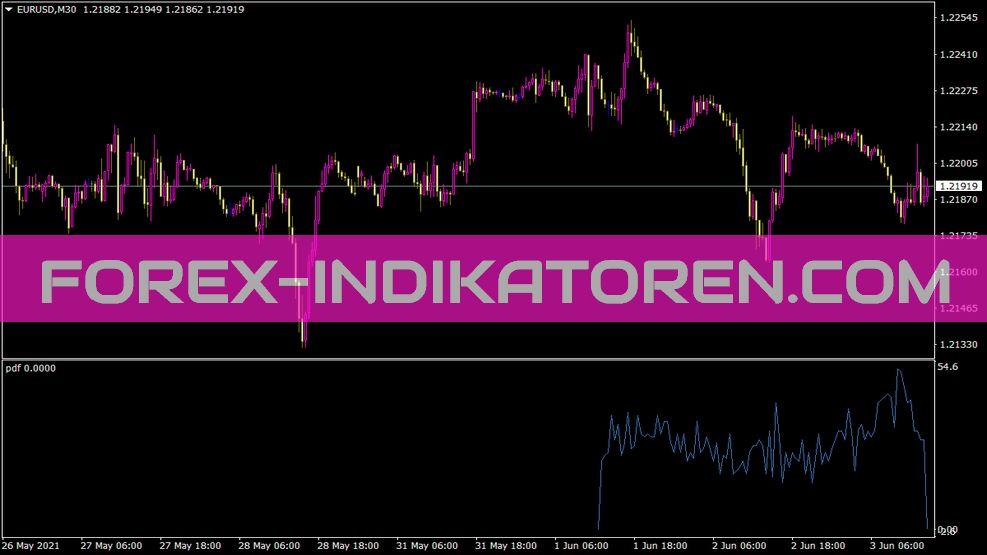 Pdf Indikator für MT4