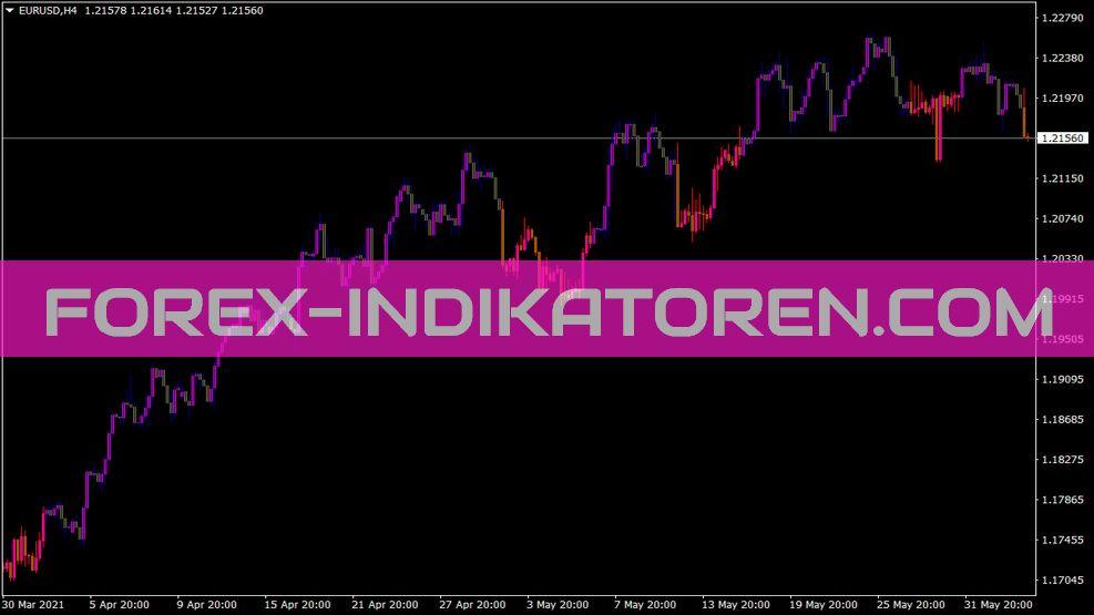 Precision Trend Indikator
