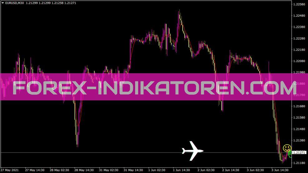 Relax Gotosleep Indikator für MT4
