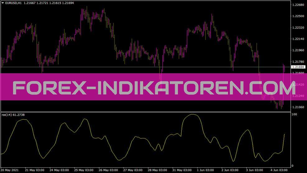 Rsx Indikator für MT4