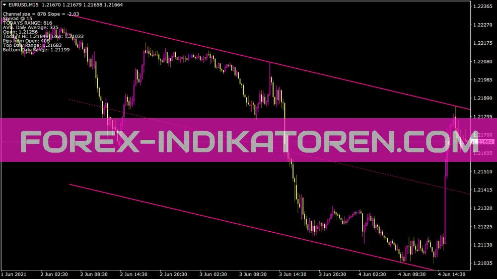 Sf Trend Lines Indikator