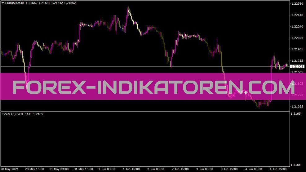 Ticker Fatl Satl Indikator für MT4